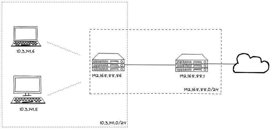 Dibelakang 192.168.88.0/24 masih ada 1 router lagi sebelum nyambung langsung ke ISP, cuman yaudalaya